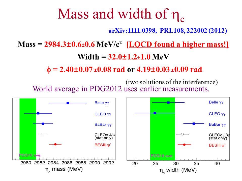 Mass = 2984.3±0.6±0.6 MeV/c2 [LQCD found a higher mass!]
